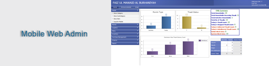 FMB-Faiz Ul Mawaid Al Burhaniyah, FMB Thali, Jamaat, ITS, fmb